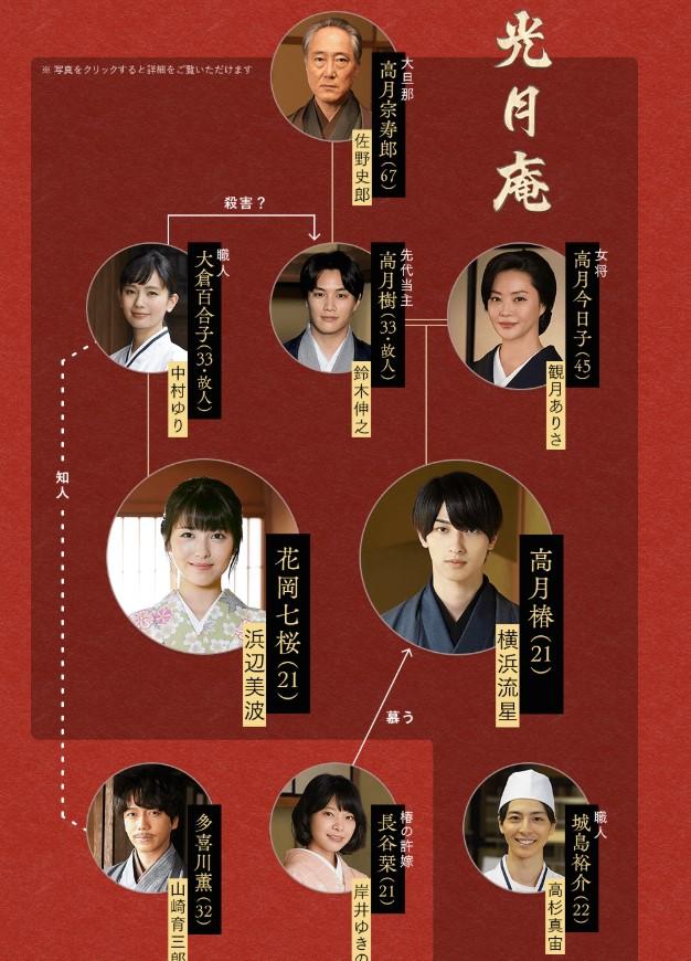 Cursed in Love : Sinopsis dan Review Drama Jepang (2020)